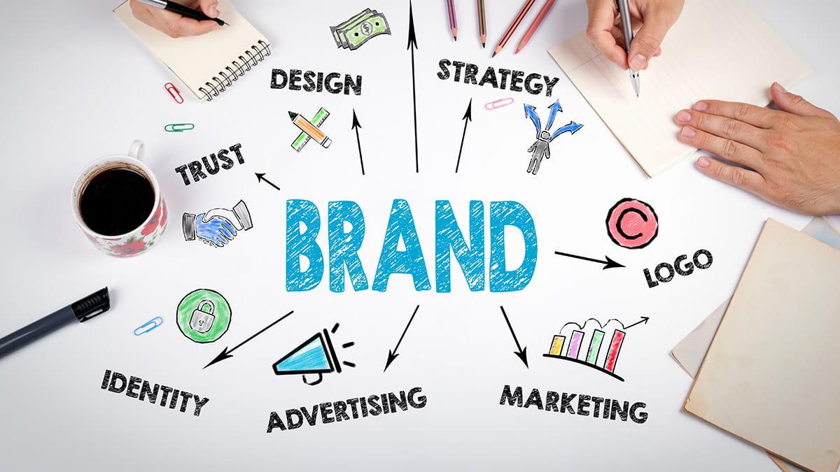 Brand Identity Design Development